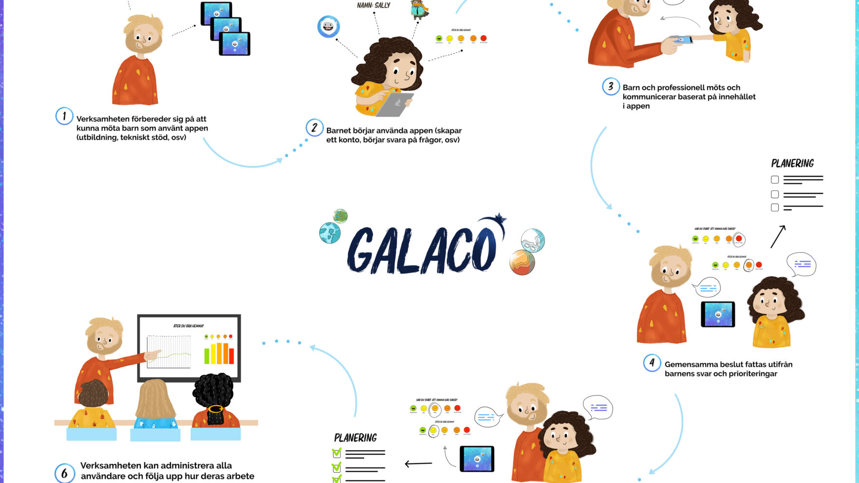 Galaco